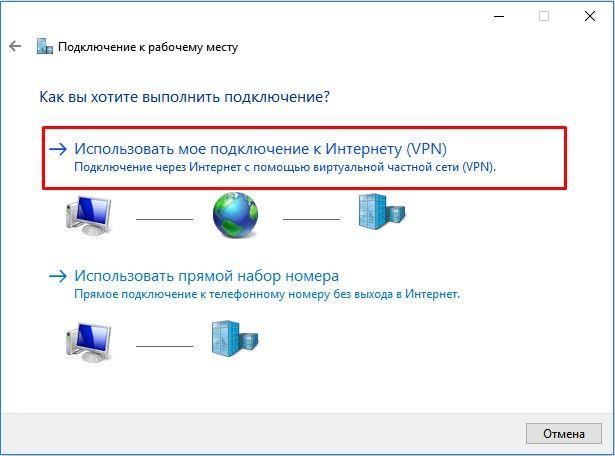Настройка MikroTik VPN сервер L2TP, использовать текущее подключение к интернету